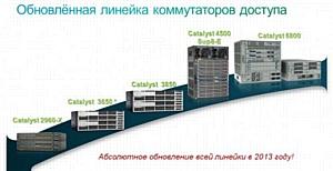 Обновленная линейка коммутаторов Cisco для корпоративной сети