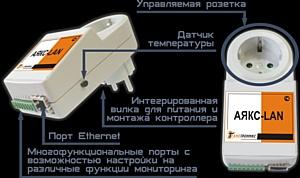 Аякс - универсальный контроллер для задач мониторинга от компании «Техноторникс».