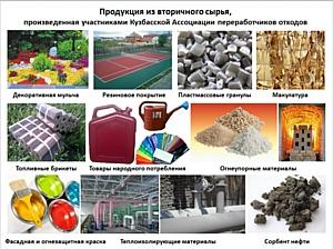 Результаты работы Кузбасской Ассоциации переработчиков отходов в 2012 году