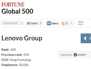 Lenovo снова поднялась в рейтинге «Fortune Global 500»