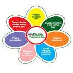 Форум «Здоровые города России за активное долголетие»