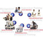 Реализация человеческого потенциала – ключевая тема Российского форума «Развитие производственных систем»