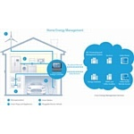 Какую пользу домашние потребители и коммунальные службы могут извлечь из технологии Smart Grid