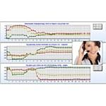 Экономия топлива электростанции с помощью получасовой аналитики на MES-Системе «MES-T2 2010»