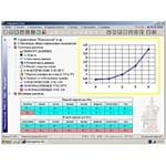 ИнформСистем представляет два варианта расчёта ТЭП на «MES-T2 2010» для электростанций