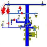 Итоги веб-семинара по спринклерным системам пожаротушения