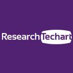 Скидки на исследования рынка нанотехнологий до 25% от исследовательской компании