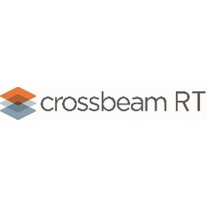 Исследование Crossbeam по сетевой безопасности