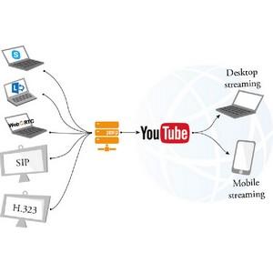 Pexip Infinity позволяет транслировать видеоконференции в YouTube