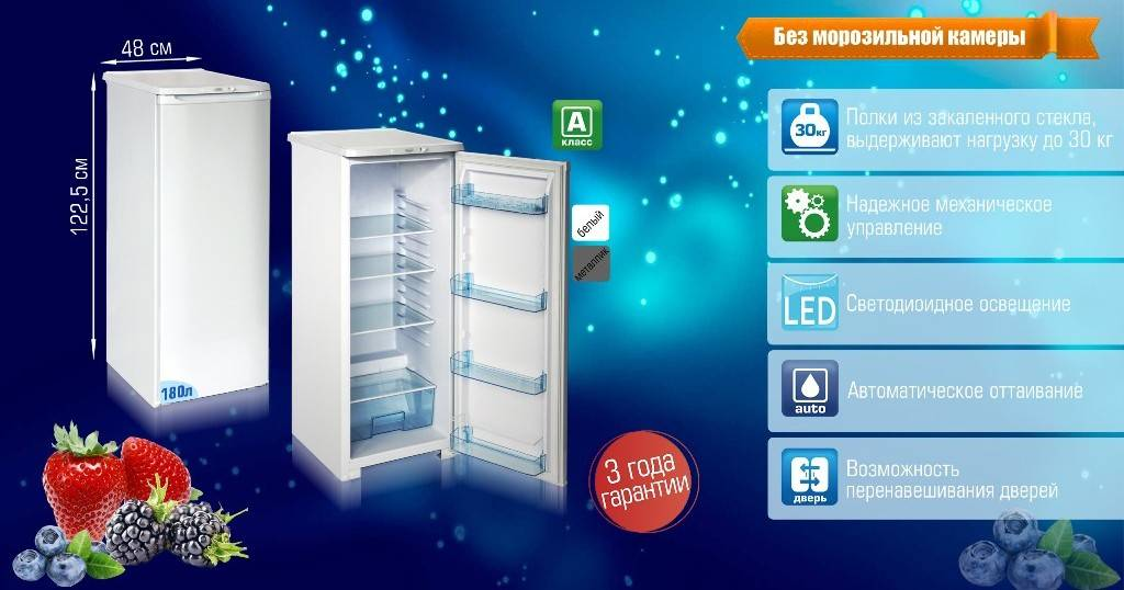 "Новинка: холодильник ""Бирюса"" без морозильной камеры серии Compact"