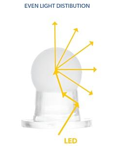 Verbatim представляет инновационные оптические решения на Light+Building-2014
