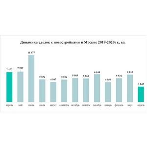 Назад в 2017-й – как обвалился спрос на рынке жилья Москвы в апреле