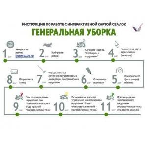 Челябинские активисты ОНФ призвали жителей региона сообщать о незаконных свалках