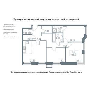 Лайфхак от «Метриум»: Больше, да лучше – как выбрать многокомнатную квартиру