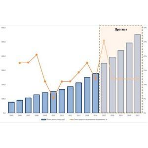 Емкость рынка одноразовой посуды в 2017 г. превысит 350 млрд. руб.