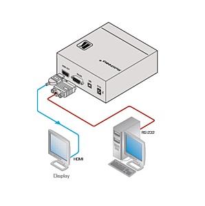 Генератор шаблонов 840Hxl мощный инструмент для устранения неполадок HDMI систем