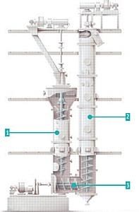 Cмазка Molykote HP-870 для маслоэкстракционных колонн