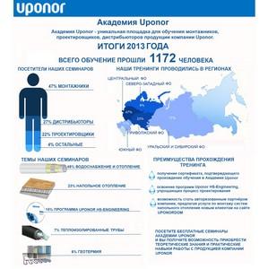 Академия Uponor: итоги 2013 года