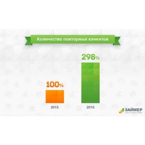 Доля повторных клиентов в МФО растет