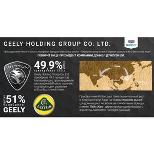 Geely Holding Group объявляет о старте долгосрочного стратегического партнерства с DRB-Hicom