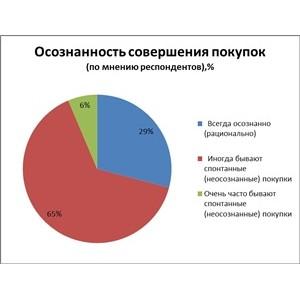 Более 30% продвинутой молодежи России не подозревают, что их провоцируют совершать покупки