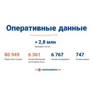 Covid-19: Оперативные данные по состоянию на 26 апреля 12:00