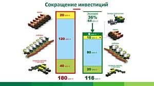 """Компания """"Лилиани"""" приняла участие в выставке """"Золотая Нива"""""""
