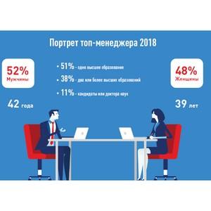 Количество женщин топ-менеджеров неуклонно растет