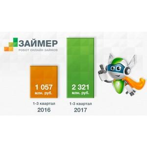 За 9 месяцев 2017 года «Робот Займер» выдал заемщикам более 2 млрд. рублей