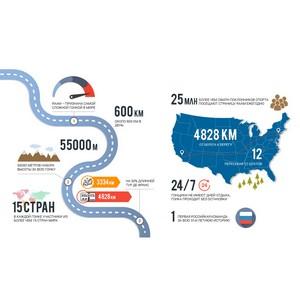 ������� ������� �� ������ ������ ������� � Race Across America