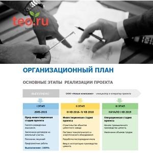 Бизнес-план предприятия
