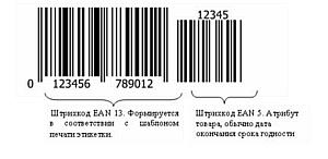Штрих код EAN 13+5 в весах и терминалах серии R от Масса-К