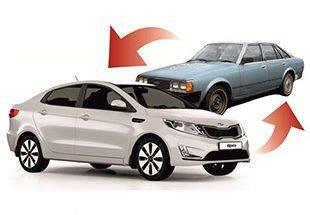Переработка и утилизация автомобилей юридических лиц