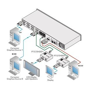 VS-88DTP –новое решение для систем презентации, рекламы, массовых мероприятий