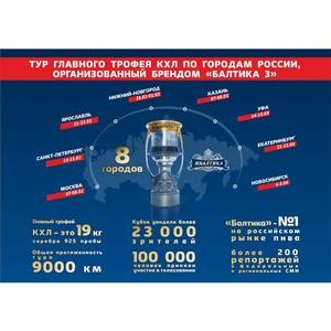 Более 23 000 любителей хоккея увидели главный трофей КХЛ в своих городах благодаря бренду Балтика 3