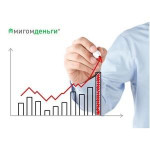 Тренды инвестирования в сфере МФО.