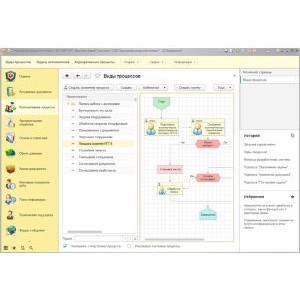 Стартовало открытое бета-тестирование системы автоматизации документооборота