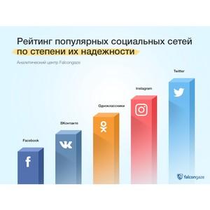 Мощное средство коммуникации или канал утечек информации: рейтинг соцсетей по степени их надежности