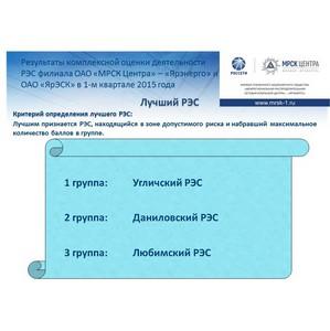 Ярославские энергетики активно используют технологию бенчмаркинга.