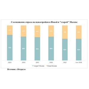 «Метриум»: Новостройки Новой Москвы продаются в два раза лучше «старомосковских»