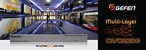 Gefen EXT-UHD600-41 – связующее звено между цифровыми технологиями прошлого, настоящего и будущего
