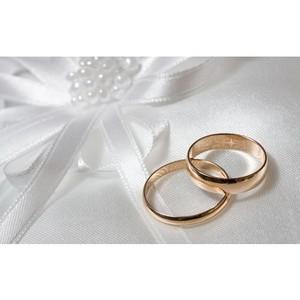 Банкетные залы для свадеб