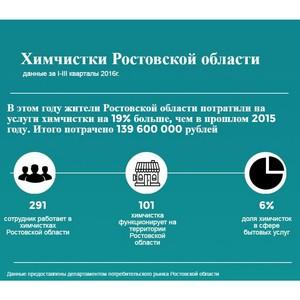 Жители Дона потратили на химчистку 139 миллионов рублей