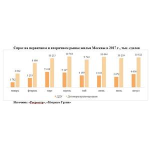 «Метриум Групп»: Покупатели новостроек Москвы досрочно завершили отпускной сезон
