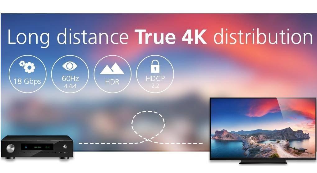 Новые AV продукты HDMI True 4K Aten чрезвычайно эффективны и уже доступны в России