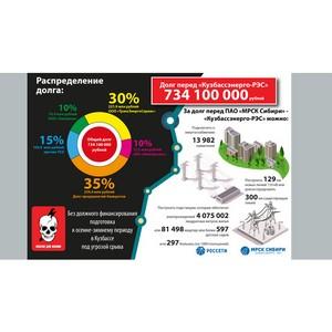 Неплатежи за поставленную электроэнергию  - угроза энергосистеме Кузбасса