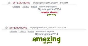 От скепсиса - к восторгу: как менялось общественное мнение в ходе Олимпиады-2014