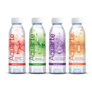 Aquarte – стремительный рост категории функциональных напитков.