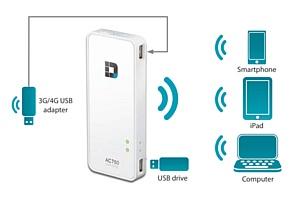 Выпущен портативный 11AC Router Wi-Fi AC750 (DIR-510L) для подключенного мира
