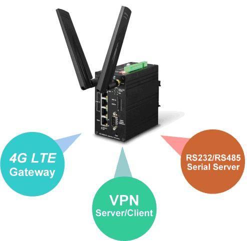 Промышленный шлюз 4G GPS ICG-2420G-LTE Planet для сотовой связи, IoT и IIoT